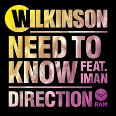 buy wilkinson Need to know   direction